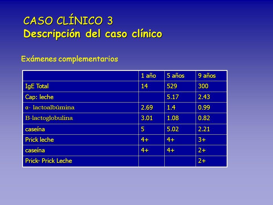 2+ Prick- Prick Leche 2+4+4+caseína 3+4+4+ Prick leche 2.215.025caseína 0.821.083.01 Β-lactoglobulina 0.991.42.69 - lactoalbúmina 2.435.17 Cap: leche