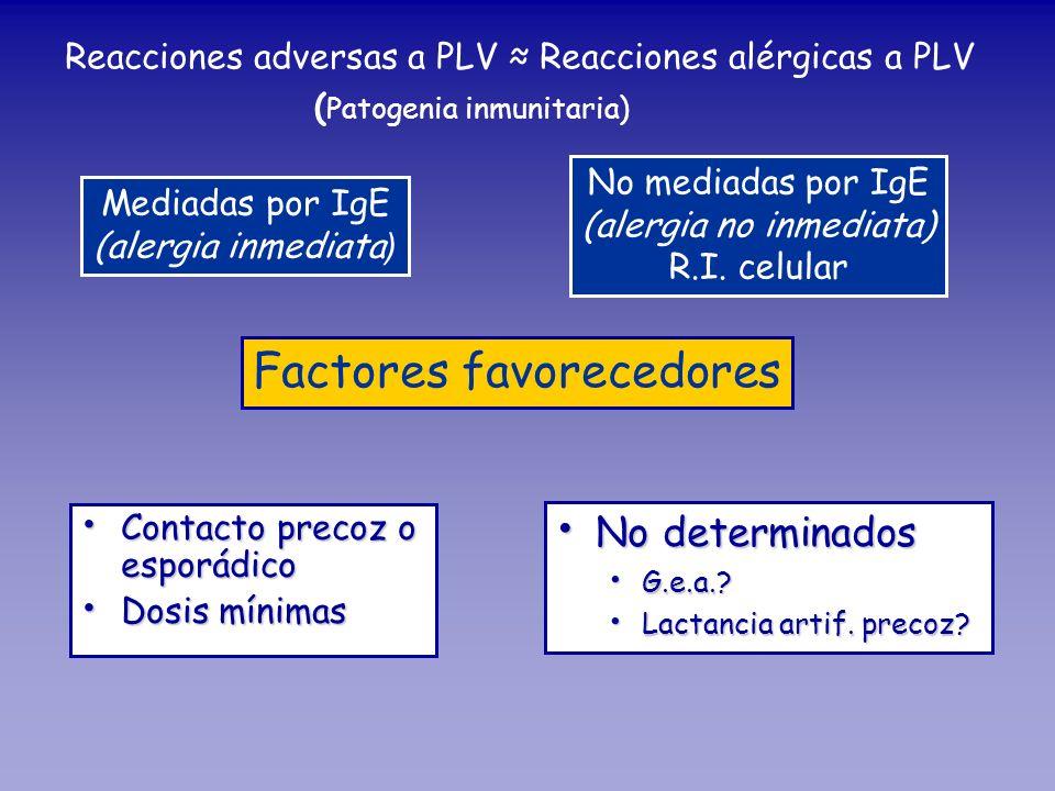 Reacciones adversas a PLV Reacciones alérgicas a PLV ( Patogenia inmunitaria) Mediadas por IgE (alergia inmediata ) No mediadas por IgE (alergia no in