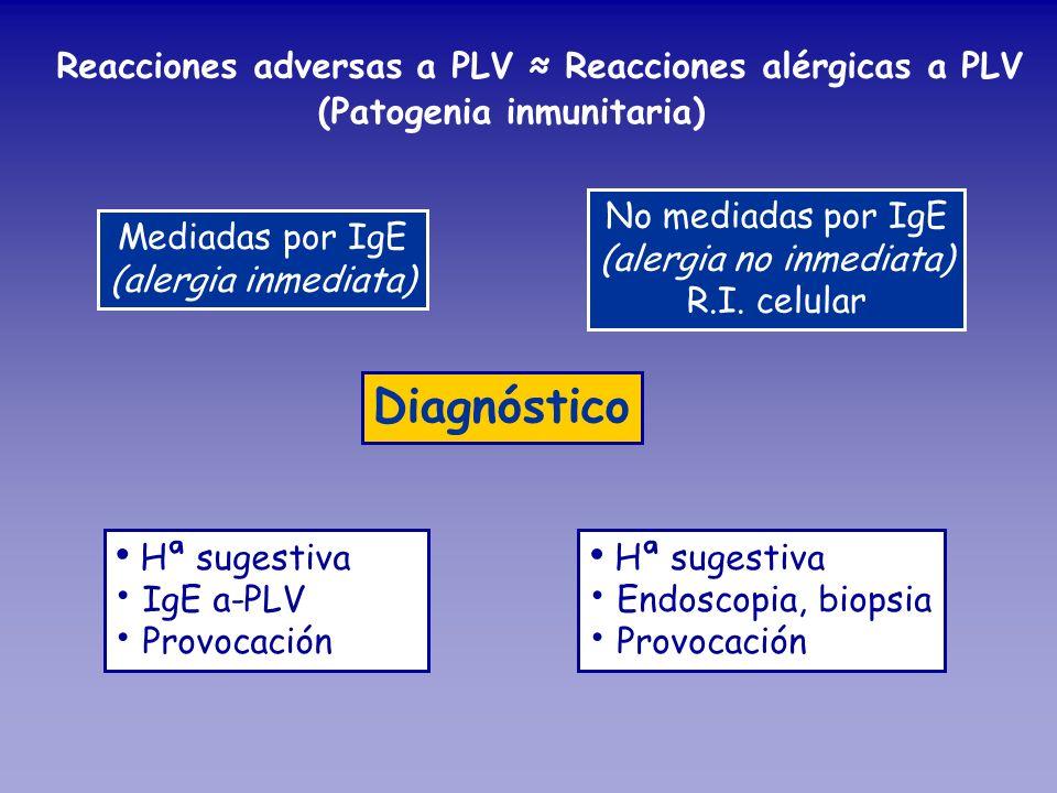 Reacciones adversas a PLV Reacciones alérgicas a PLV (Patogenia inmunitaria) Mediadas por IgE (alergia inmediata) No mediadas por IgE (alergia no inme