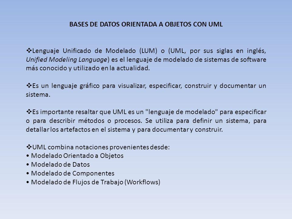 BASES DE DATOS ORIENTADA A OBJETOS CON UML Lenguaje Unificado de Modelado (LUM) o (UML, por sus siglas en inglés, Unified Modeling Language) es el len