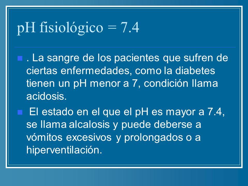 pH fisiológico = 7.4. La sangre de los pacientes que sufren de ciertas enfermedades, como la diabetes tienen un pH menor a 7, condición llama acidosis