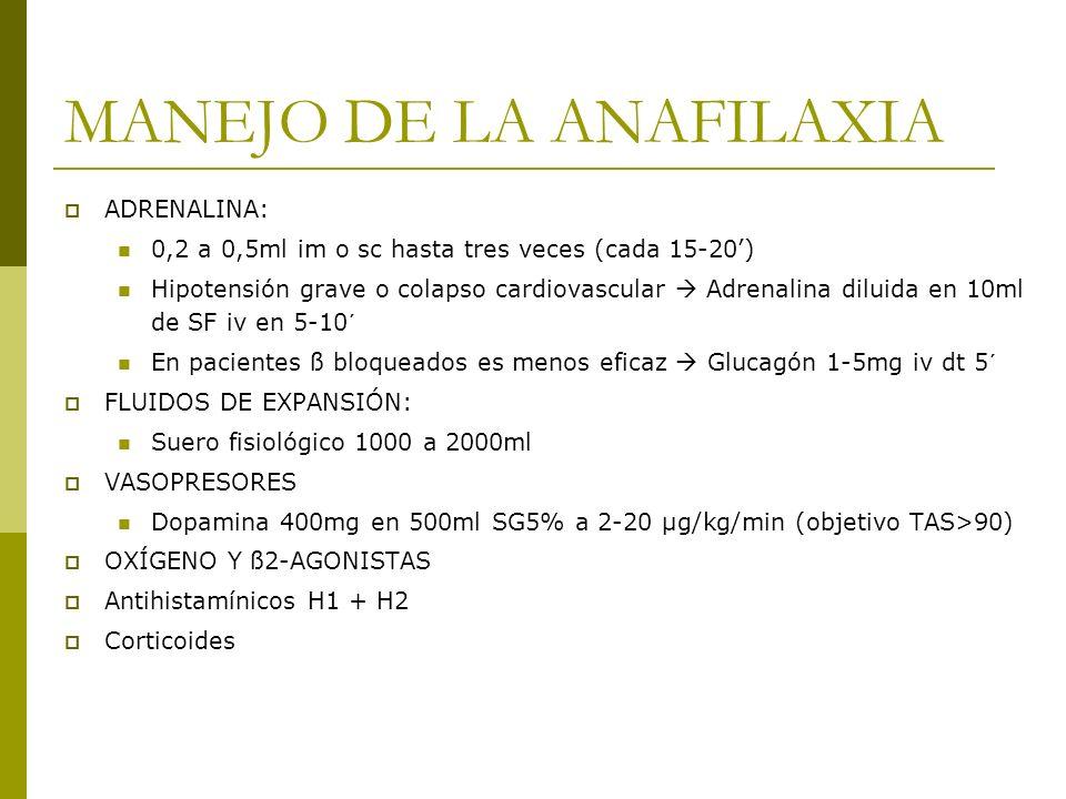 MANEJO DE LA ANAFILAXIA ADRENALINA: 0,2 a 0,5ml im o sc hasta tres veces (cada 15-20) Hipotensión grave o colapso cardiovascular Adrenalina diluida en