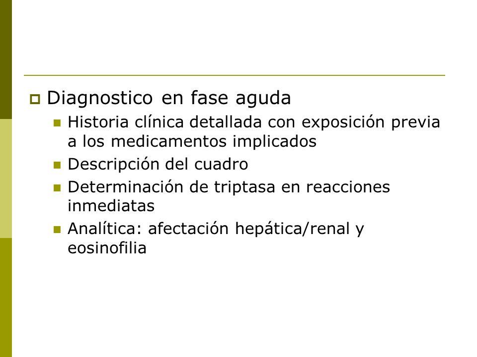 Diagnostico en fase aguda Historia clínica detallada con exposición previa a los medicamentos implicados Descripción del cuadro Determinación de tript