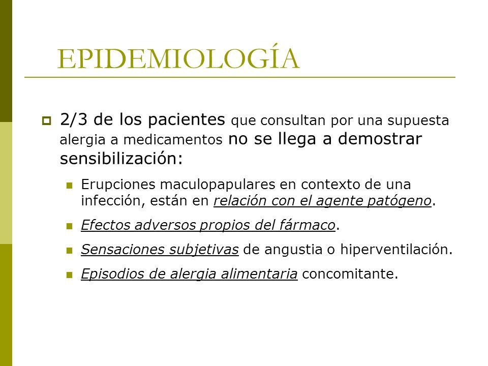 EPIDEMIOLOGÍA 2/3 de los pacientes que consultan por una supuesta alergia a medicamentos no se llega a demostrar sensibilización: Erupciones maculopap