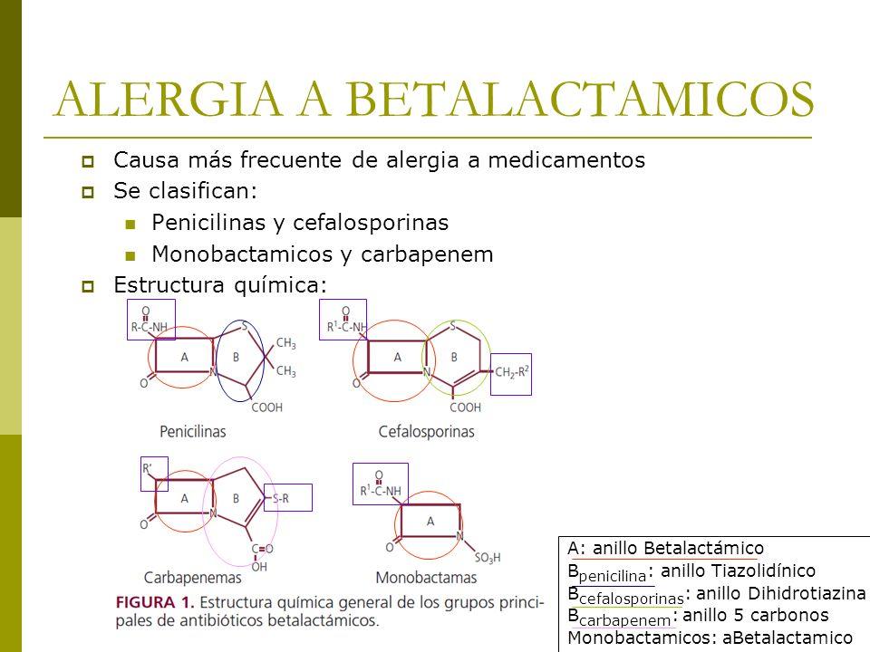 ALERGIA A BETALACTAMICOS Causa más frecuente de alergia a medicamentos Se clasifican: Penicilinas y cefalosporinas Monobactamicos y carbapenem Estruct