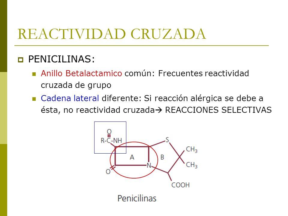 REACTIVIDAD CRUZADA PENICILINAS: Anillo Betalactamico común: Frecuentes reactividad cruzada de grupo Cadena lateral diferente: Si reacción alérgica se