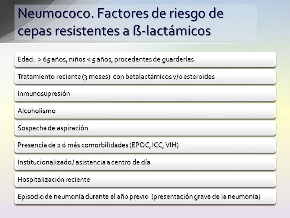 Neumococo. Factores de riesgo de cepas resistentes a ß-lactámicos Edad: > 65 años, niños 65 años, niños < 5 años, procedentes de guarderías Tratamient