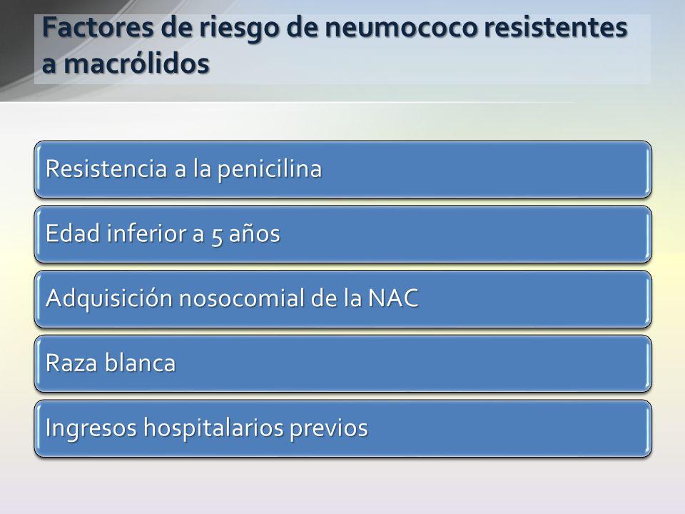 Resistencia a la penicilina Edad inferior a 5 años Adquisición nosocomial de la NAC Raza blanca Ingresos hospitalarios previos Factores de riesgo de n