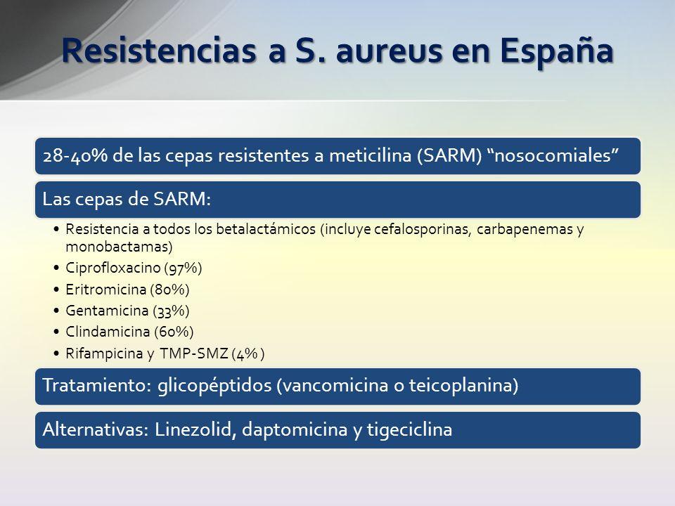 28-40% de las cepas resistentes a meticilina (SARM) nosocomialesLas cepas de SARM: Resistencia a todos los betalactámicos (incluye cefalosporinas, car