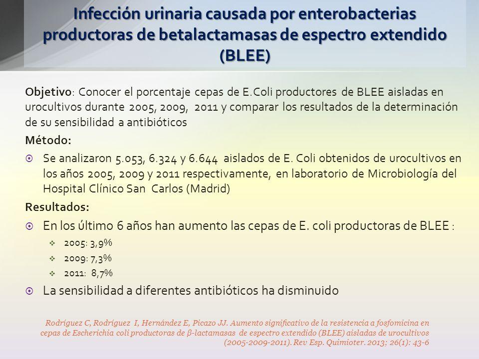 Infección urinaria causada por enterobacterias productoras de betalactamasas de espectro extendido (BLEE) Objetivo: Conocer el porcentaje cepas de E.C