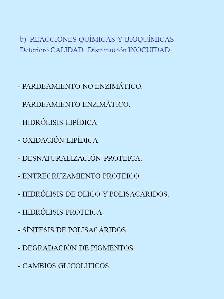 b) REACCIONES QUÍMICAS Y BIOQUÍMICAS Deterioro CALIDAD. Disminución INOCUIDAD. - PARDEAMIENTO NO ENZIMÁTICO. - PARDEAMIENTO ENZIMÁTICO. - HIDRÓLISIS L