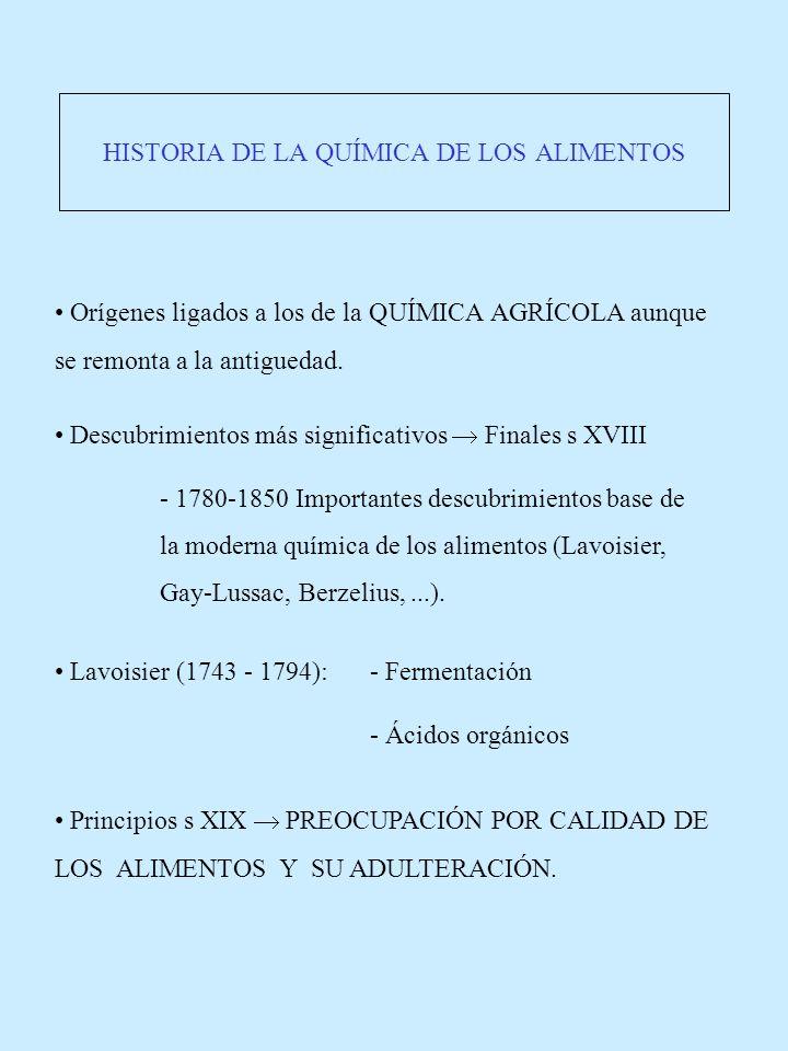 HISTORIA DE LA QUÍMICA DE LOS ALIMENTOS Orígenes ligados a los de la QUÍMICA AGRÍCOLA aunque se remonta a la antiguedad. Descubrimientos más significa