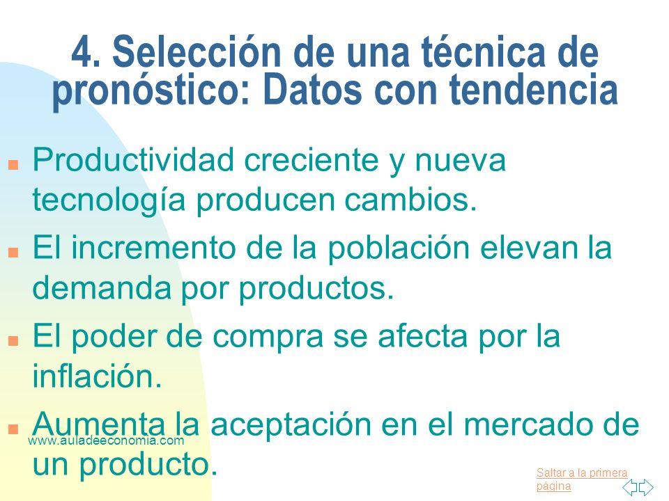 Saltar a la primera página www.auladeeconomia.com 4. Selección de una técnica de pronóstico: Datos con tendencia n Productividad creciente y nueva tec