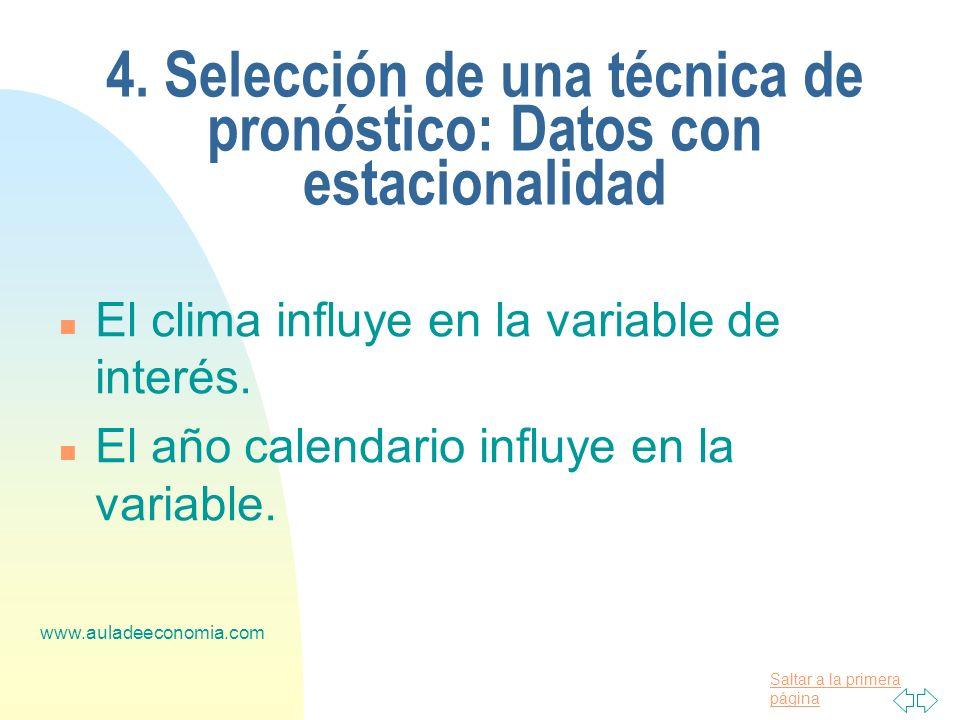 Saltar a la primera página www.auladeeconomia.com 4. Selección de una técnica de pronóstico: Datos con estacionalidad n El clima influye en la variabl