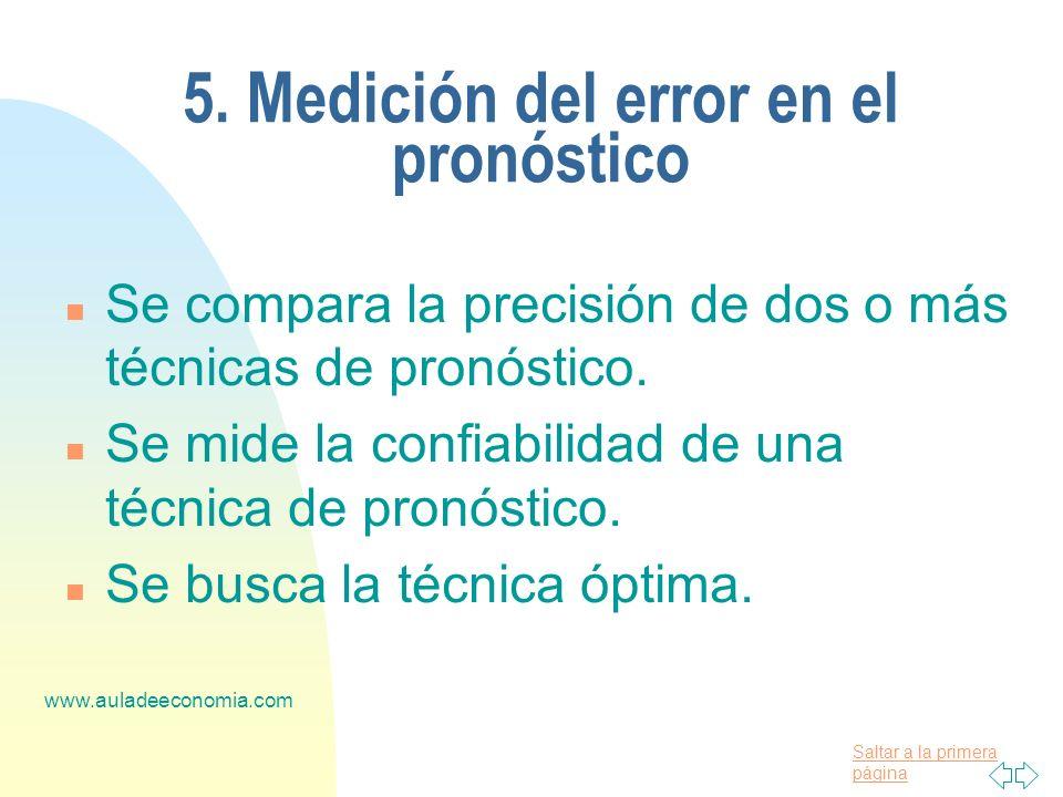 Saltar a la primera página www.auladeeconomia.com 5. Medición del error en el pronóstico n Se compara la precisión de dos o más técnicas de pronóstico