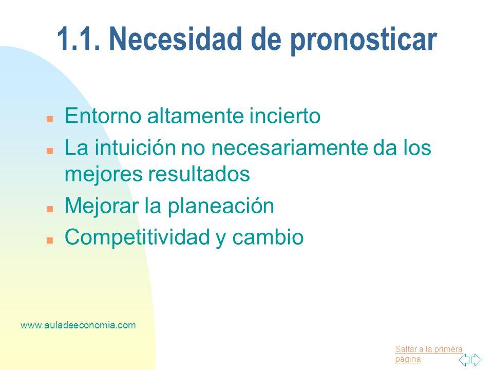 Saltar a la primera página www.auladeeconomia.com n Entorno altamente incierto n La intuición no necesariamente da los mejores resultados n Mejorar la