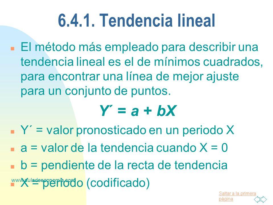 Saltar a la primera página www.auladeeconomia.com 6.4.1. Tendencia lineal n El método más empleado para describir una tendencia lineal es el de mínimo