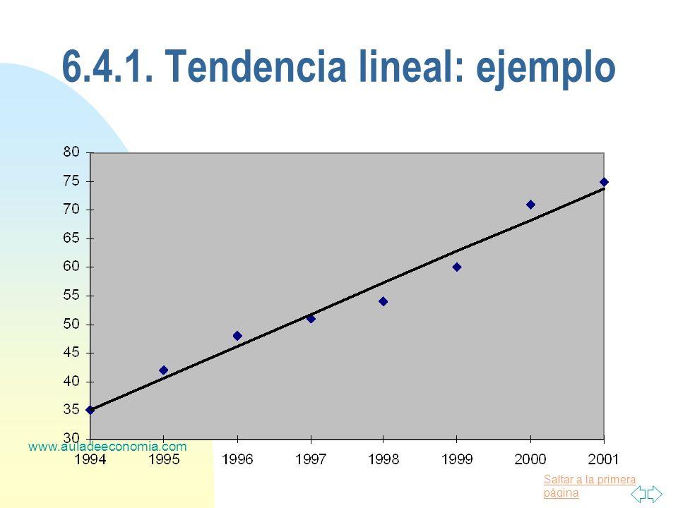 Saltar a la primera página www.auladeeconomia.com 6.4.1. Tendencia lineal: ejemplo