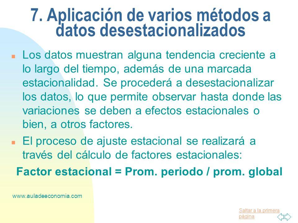 Saltar a la primera página www.auladeeconomia.com 7. Aplicación de varios métodos a datos desestacionalizados n Los datos muestran alguna tendencia cr