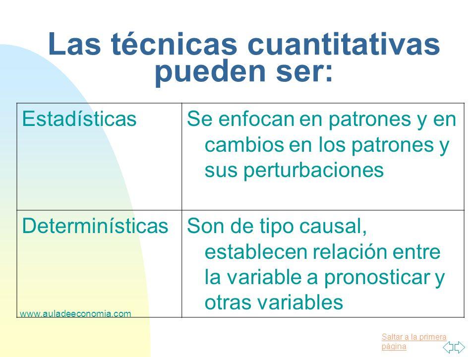 Saltar a la primera página www.auladeeconomia.com Las técnicas cuantitativas pueden ser: EstadísticasSe enfocan en patrones y en cambios en los patron