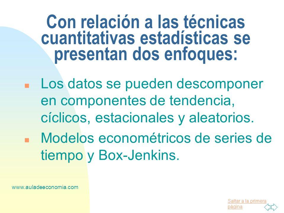 Saltar a la primera página www.auladeeconomia.com Con relación a las técnicas cuantitativas estadísticas se presentan dos enfoques: n Los datos se pue