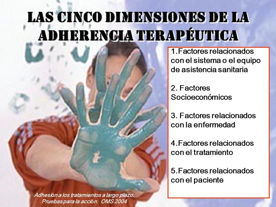 Adhesión a los tratamientos a largo plazo. Pruebas para la acción. OMS 2004 LAS CINCO DIMENSIONES DE LA ADHERENCIA TERAPÉUTICA 1.Factores relacionados