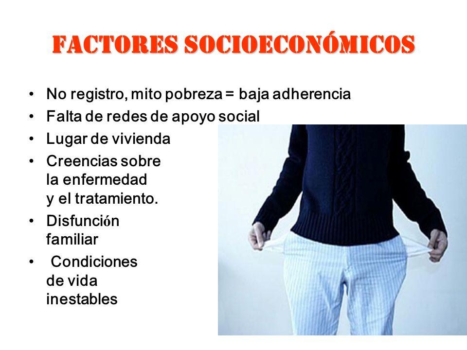 FACTORES SOCIOECONÓMICOS No registro, mito pobreza = baja adherencia Falta de redes de apoyo social Lugar de vivienda Creencias sobre la enfermedad y