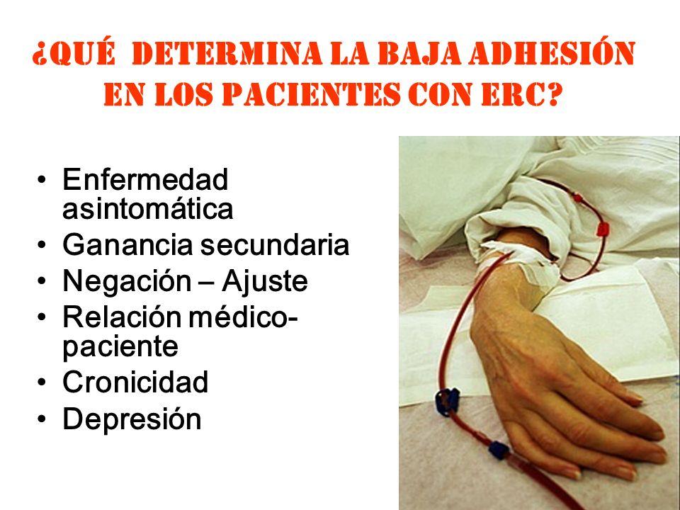 ¿QUÉ DETERMINA LA BAJA ADHESIÓN EN LOS PACIENTES CON ERC? Enfermedad asintomática Ganancia secundaria Negación – Ajuste Relación médico- paciente Cron
