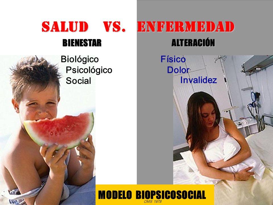 MODELO BIOPSICOSOCIAL BIENESTAR ALTERACIÓN BIENESTAR ALTERACIÓN Biológico Físico SALUD vs. ENFERMEDAD OMS 1978 Psicológico Dolor Social Invalidez