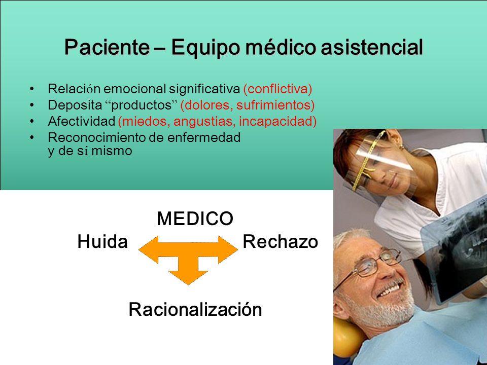 Paciente – Equipo médico asistencial Relaci ó n emocional significativa (conflictiva) Deposita productos (dolores, sufrimientos) Afectividad (miedos,