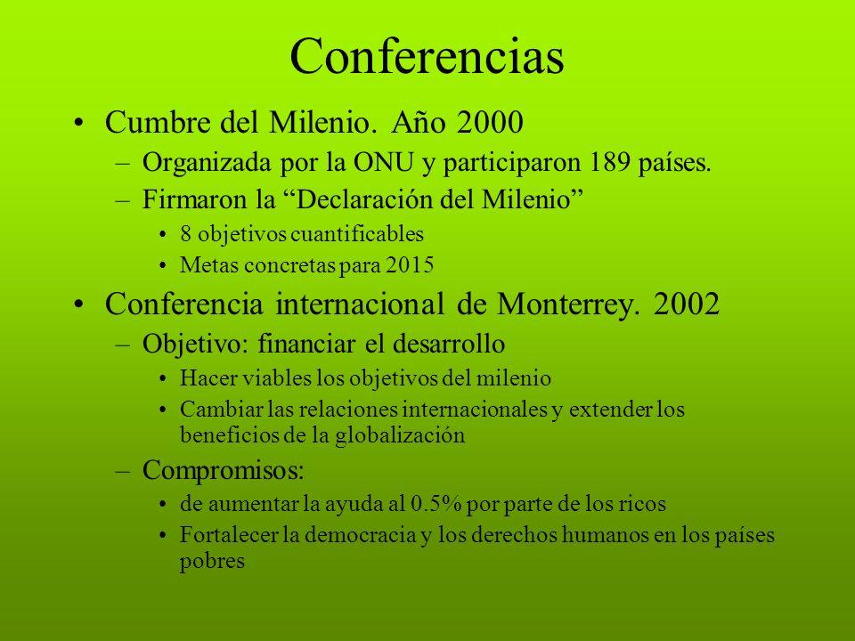 Conferencias Cumbre del Milenio. Año 2000 –Organizada por la ONU y participaron 189 países. –Firmaron la Declaración del Milenio 8 objetivos cuantific