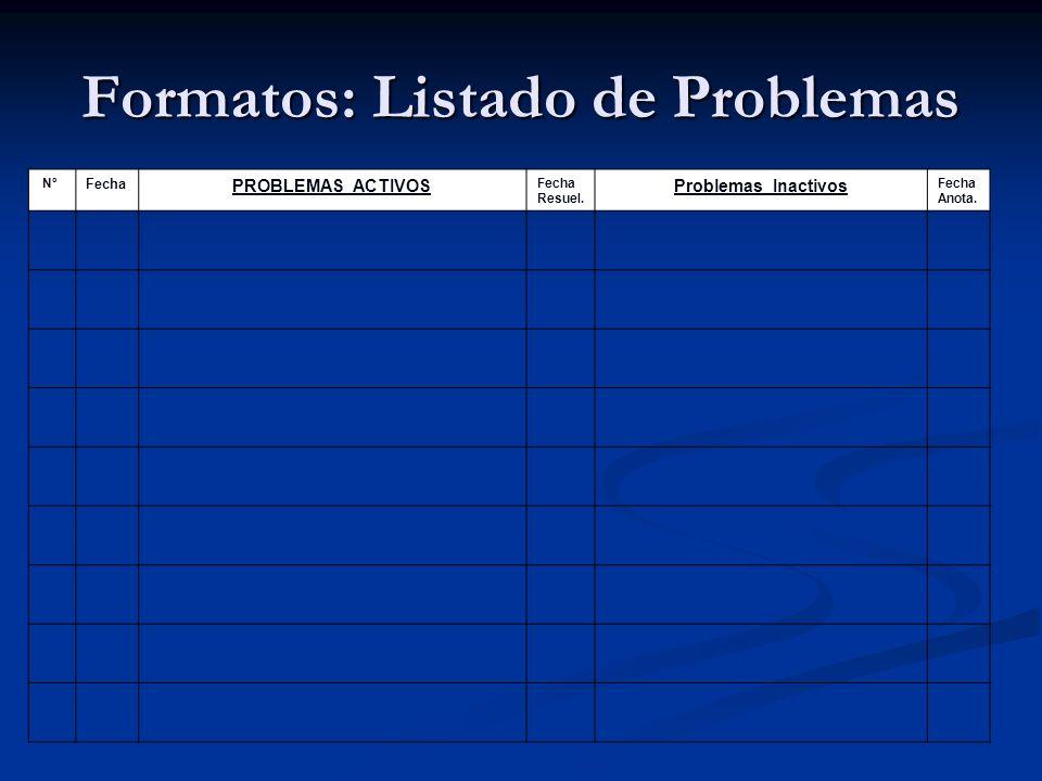 Formatos: Listado de Problemas Nº Fecha PROBLEMAS ACTIVOS Fecha Resuel. Problemas Inactivos Fecha Anota.