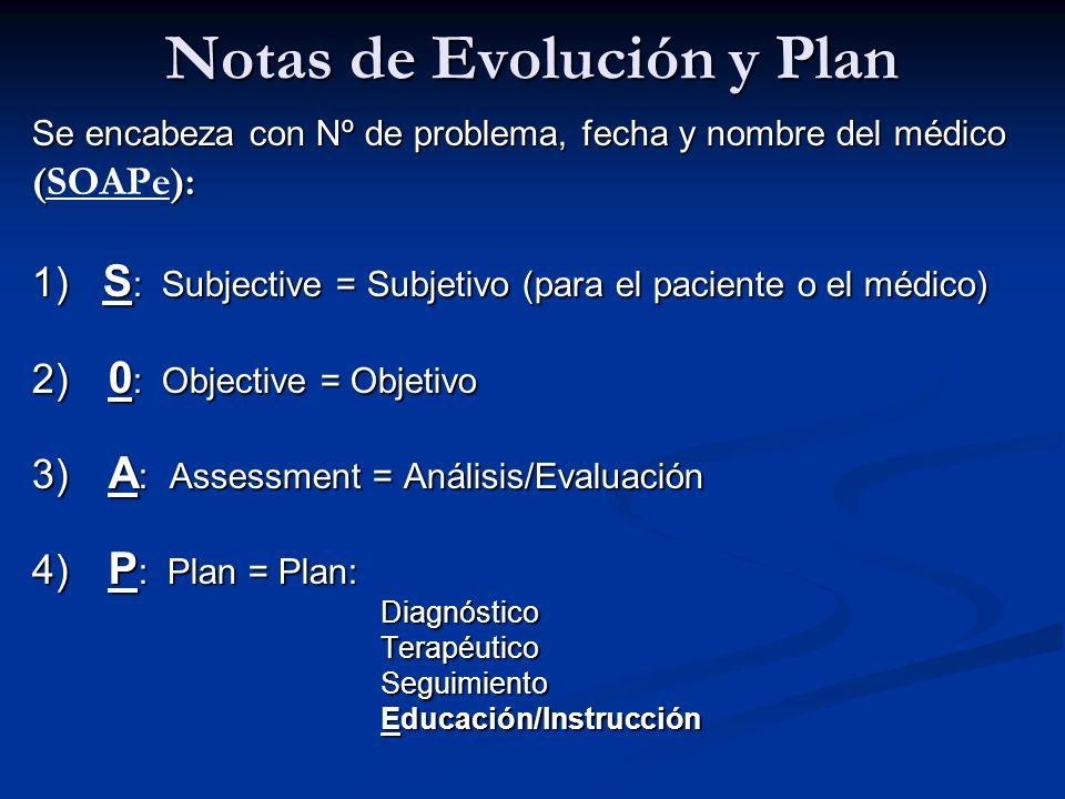 Notas de Evolución y Plan Se encabeza con Nº de problema, fecha y nombre del médico (): (SOAPe): 1) S : Subjective = Subjetivo (para el paciente o el