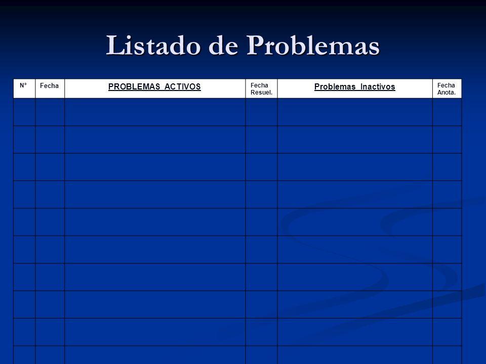 Listado de Problemas Nº Fecha PROBLEMAS ACTIVOS Fecha Resuel. Problemas Inactivos Fecha Anota.