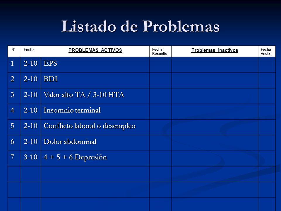 Listado de Problemas Nº Fecha PROBLEMAS ACTIVOS Fecha Resuelto Problemas Inactivos Fecha Anota. 12-10EPS 22-10BDI 32-10 Valor alto TA / 3-10 HTA 42-10