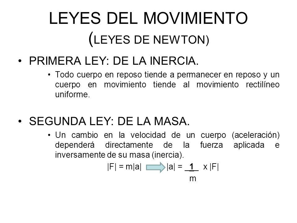 LEYES DEL MOVIMIENTO ( LEYES DE NEWTON) PRIMERA LEY: DE LA INERCIA. Todo cuerpo en reposo tiende a permanecer en reposo y un cuerpo en movimiento tien
