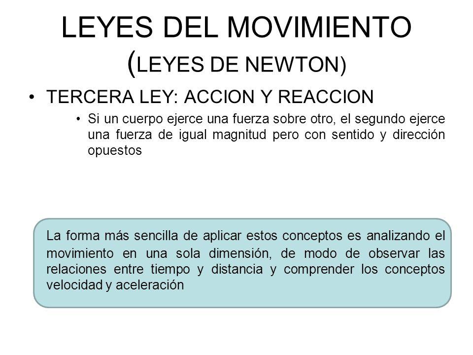 LEYES DEL MOVIMIENTO ( LEYES DE NEWTON) TERCERA LEY: ACCION Y REACCION Si un cuerpo ejerce una fuerza sobre otro, el segundo ejerce una fuerza de igua