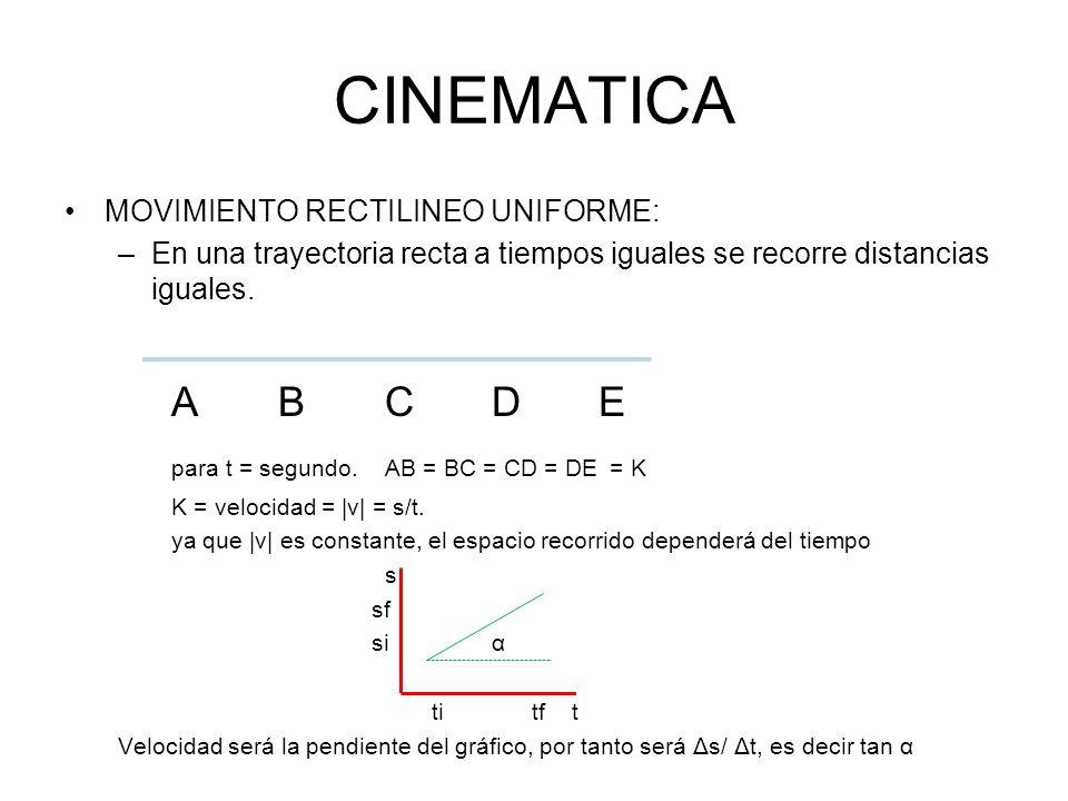 CINEMATICA MOVIMIENTO RECTILINEO UNIFORME: –En una trayectoria recta a tiempos iguales se recorre distancias iguales. ABCDE para t = segundo.AB = BC =