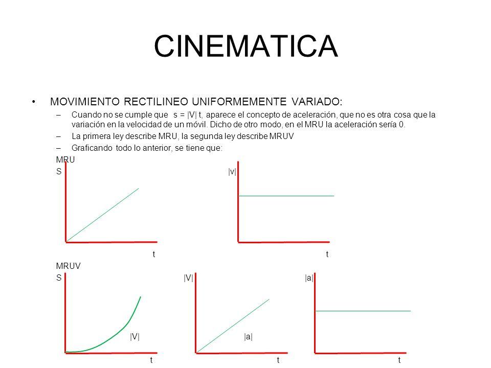 CINEMATICA MOVIMIENTO RECTILINEO UNIFORMEMENTE VARIADO: –Cuando no se cumple que s =  V  t, aparece el concepto de aceleración, que no es otra cosa qu