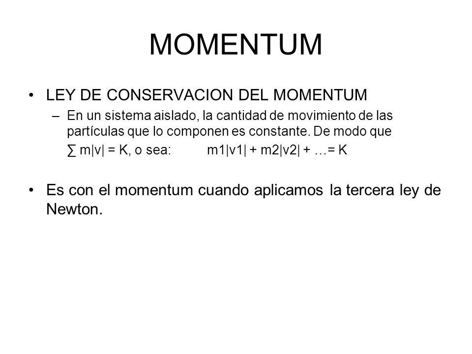 MOMENTUM LEY DE CONSERVACION DEL MOMENTUM –En un sistema aislado, la cantidad de movimiento de las partículas que lo componen es constante. De modo qu