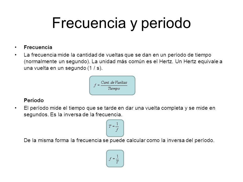 Frecuencia y periodo Frecuencia La frecuencia mide la cantidad de vueltas que se dan en un período de tiempo (normalmente un segundo). La unidad más c
