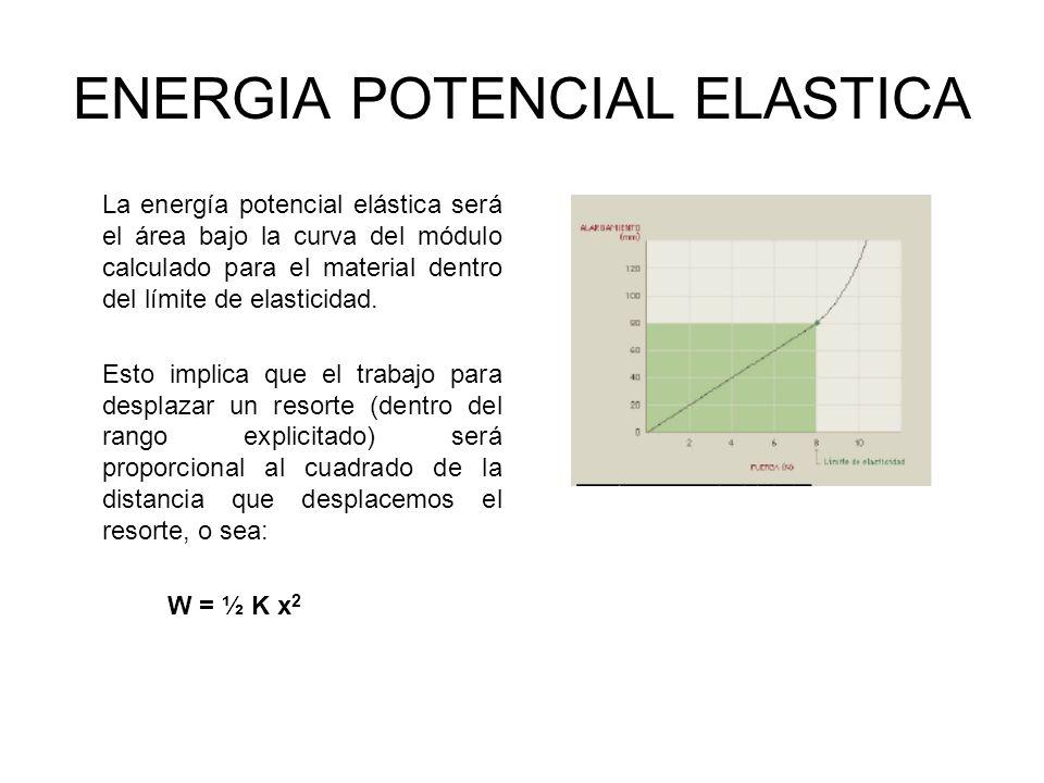 ENERGIA POTENCIAL ELASTICA La energía potencial elástica será el área bajo la curva del módulo calculado para el material dentro del límite de elastic