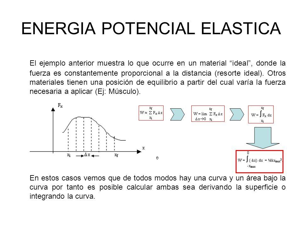 ENERGIA POTENCIAL ELASTICA El ejemplo anterior muestra lo que ocurre en un material ideal, donde la fuerza es constantemente proporcional a la distanc