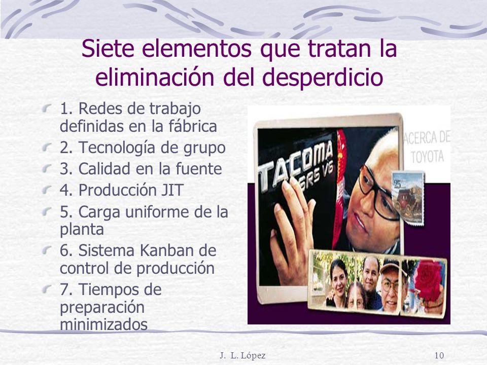 J. L. López9 Tipos de desperdicios que deben eliminarse Desperdicio de la sobreproducción Desperdicio del tiempo de espera Desperdicio de transporte D