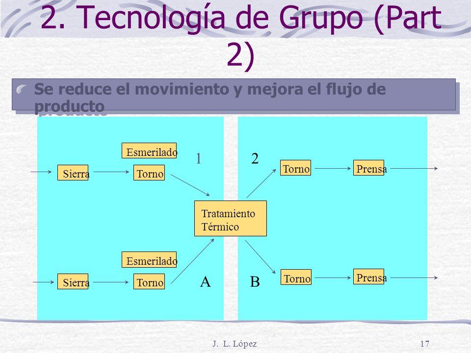 J. L. López16 2. Tecnología de Grupo (Part 1) Usando Departamentos Especializados para el Layout de planta puede causas que un lote tenga movimiento i