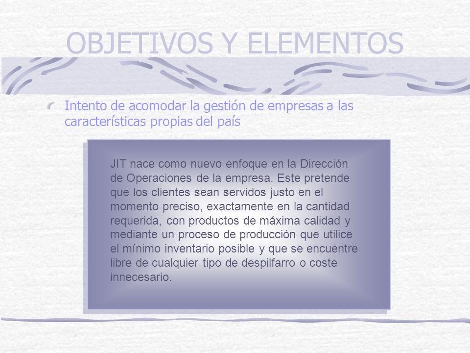 OBJETIVOS Y ELEMENTOS Intento de acomodar la gestión de empresas a las características propias del país JIT nace como nuevo enfoque en la Dirección de Operaciones de la empresa.