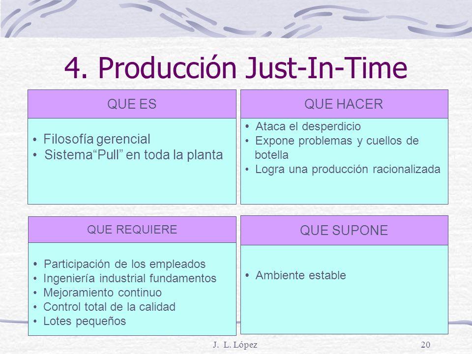J. L. López19 4. Producción Justo a Tiempo JIT producir lo que es necesario cuando es necesario y en la cantidad necesaria. Todo lo que sobrepase la c