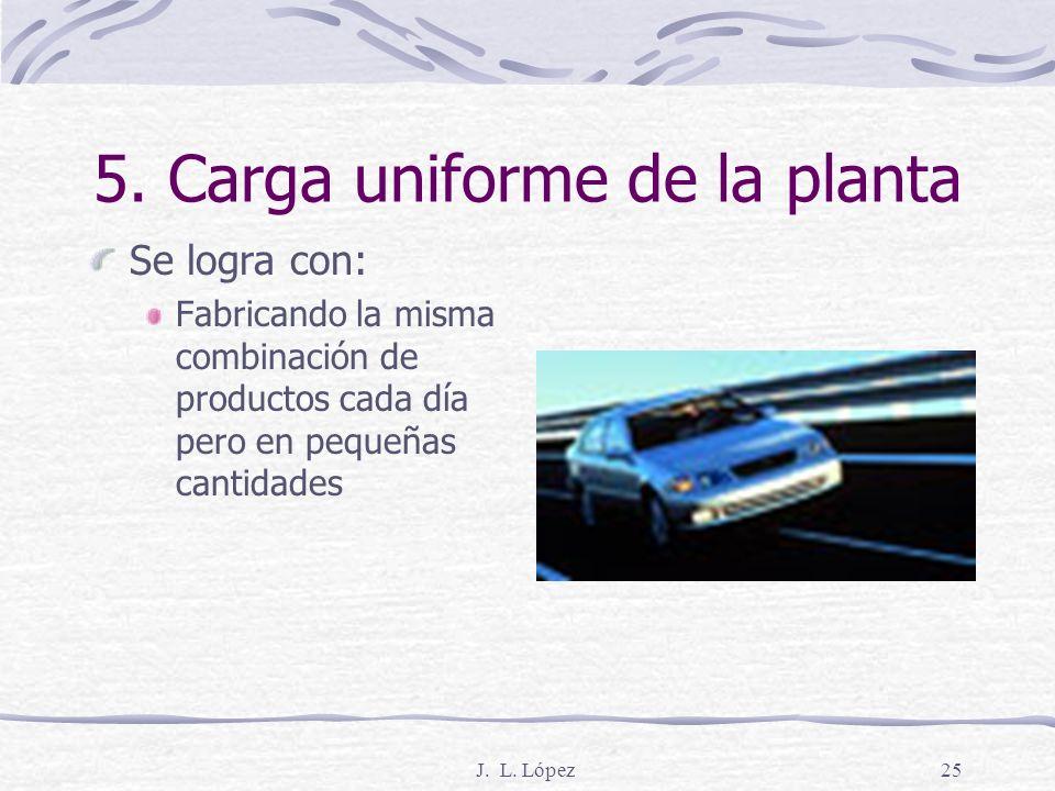 J. L. López24 5. Carga uniforme de la planta Hacer homogéneo el flujo de producción para suavizar las ondas de reacción que ocurren normalmente como r