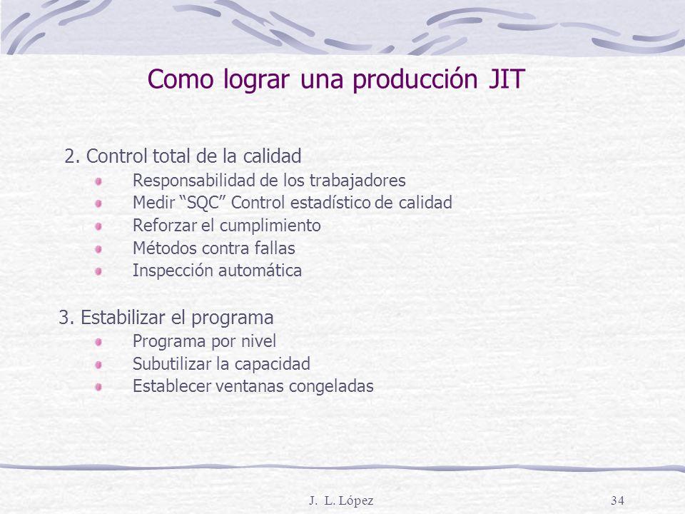 J. L. López33 1. Diseño del flujo del proceso: Ligar las operaciones Equilibrar las capacidades de las estaciones de trabajo Rediseñar la distribución