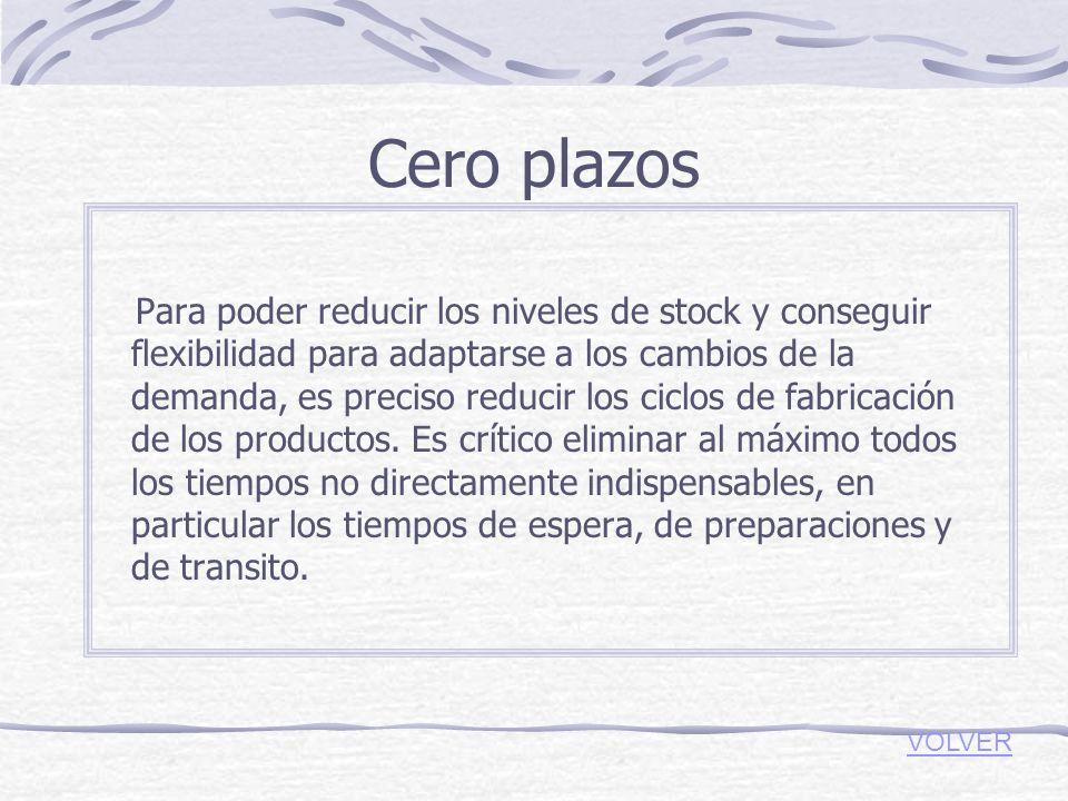 Cero stocks La filosofía justo a tiempo lucha contra cualquier política de empresa que implique mantener altos inventarios, al considerar a los stocks